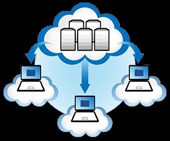 BG Cloud Hosting Platform